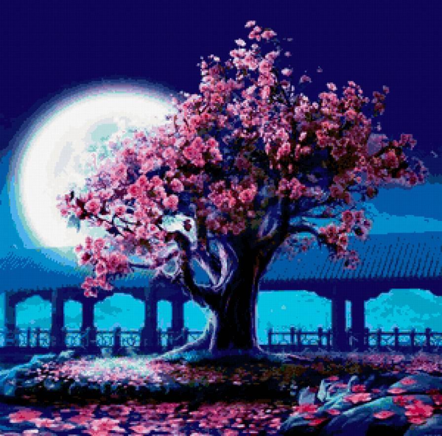 лунный календарь на апрель 2019