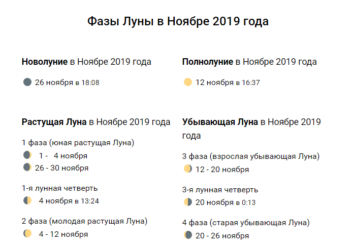 фазы луны на ноябрь 2019