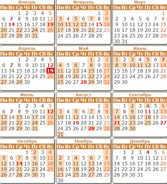 Рисунок 2 – Календарь венчаний на 2020 год православный
