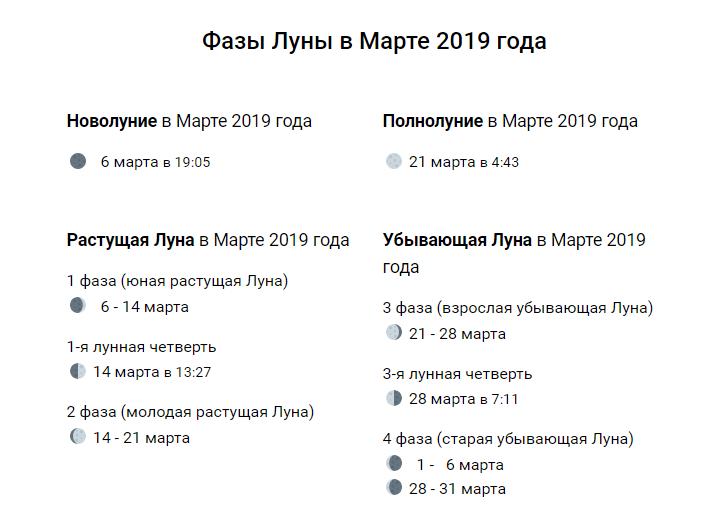 лунный календарь на март 2019