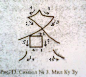 символ рейка МИЛКУ ЗУ